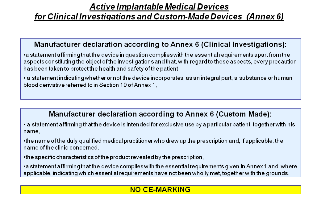 AIMDD Clin Inv Cus Made